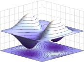 Asymmetricwave